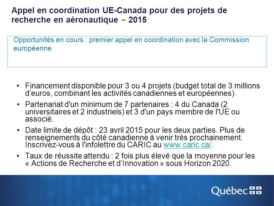 Financement disponible pour 3 ou 4 projets (budget total de 3 millions d'euros, combinant les activités canadiennes et européennes). Partenariat d'un