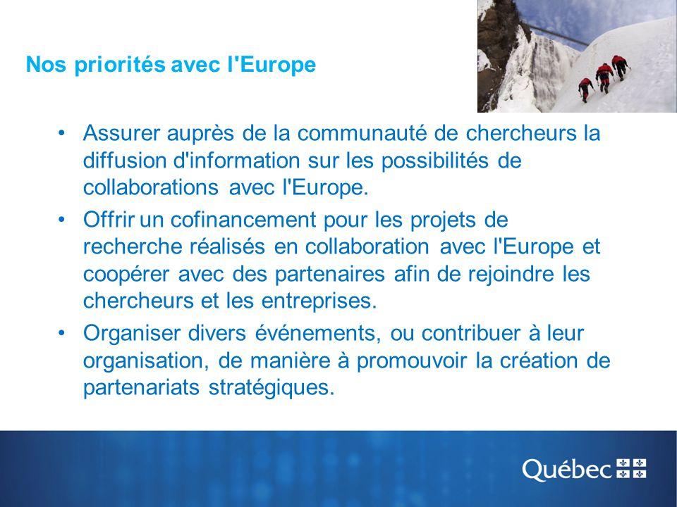 Nos priorités avec l'Europe Assurer auprès de la communauté de chercheurs la diffusion d'information sur les possibilités de collaborations avec l'Eur