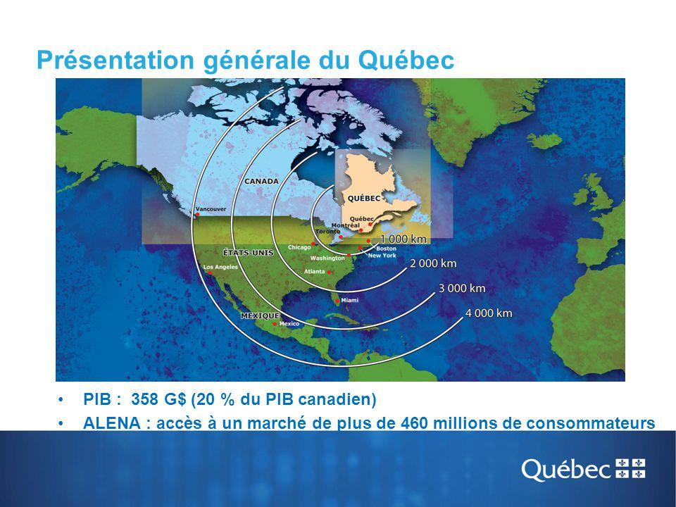 Présentation générale du Québec PIB : 358 G$ (20 % du PIB canadien) ALENA : accès à un marché de plus de 460 millions de consommateurs