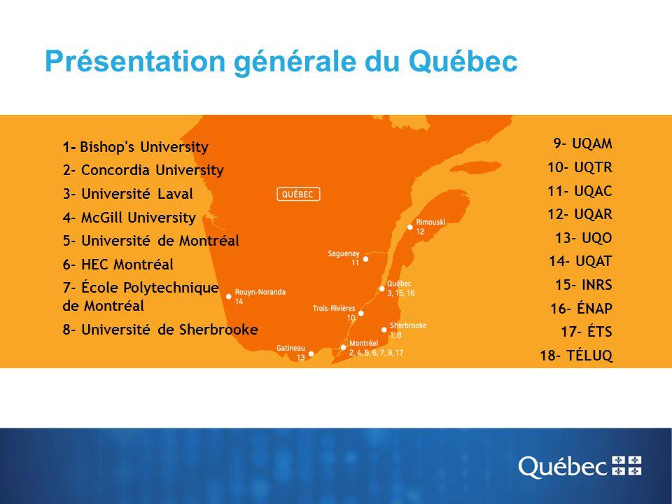 Présentation générale du Québec 1- Bishop's University 2- Concordia University 3- Université Laval 4- McGill University 5- Université de Montréal 6- H