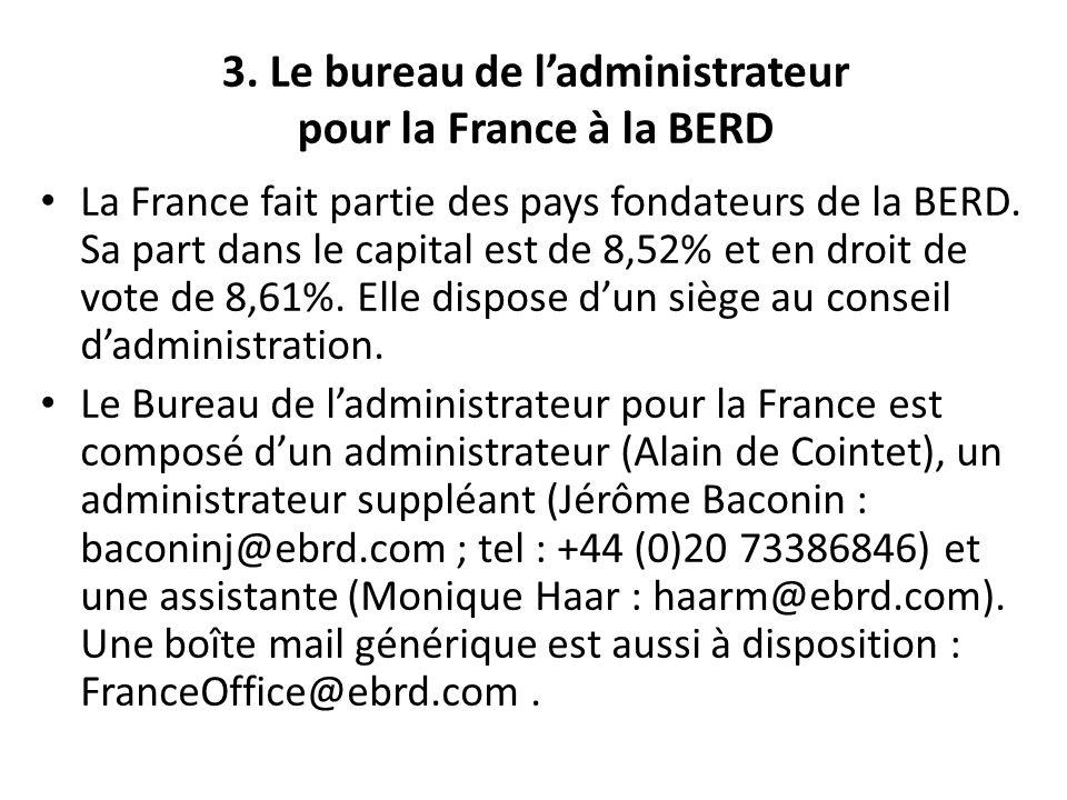 3. Le bureau de l'administrateur pour la France à la BERD La France fait partie des pays fondateurs de la BERD. Sa part dans le capital est de 8,52% e