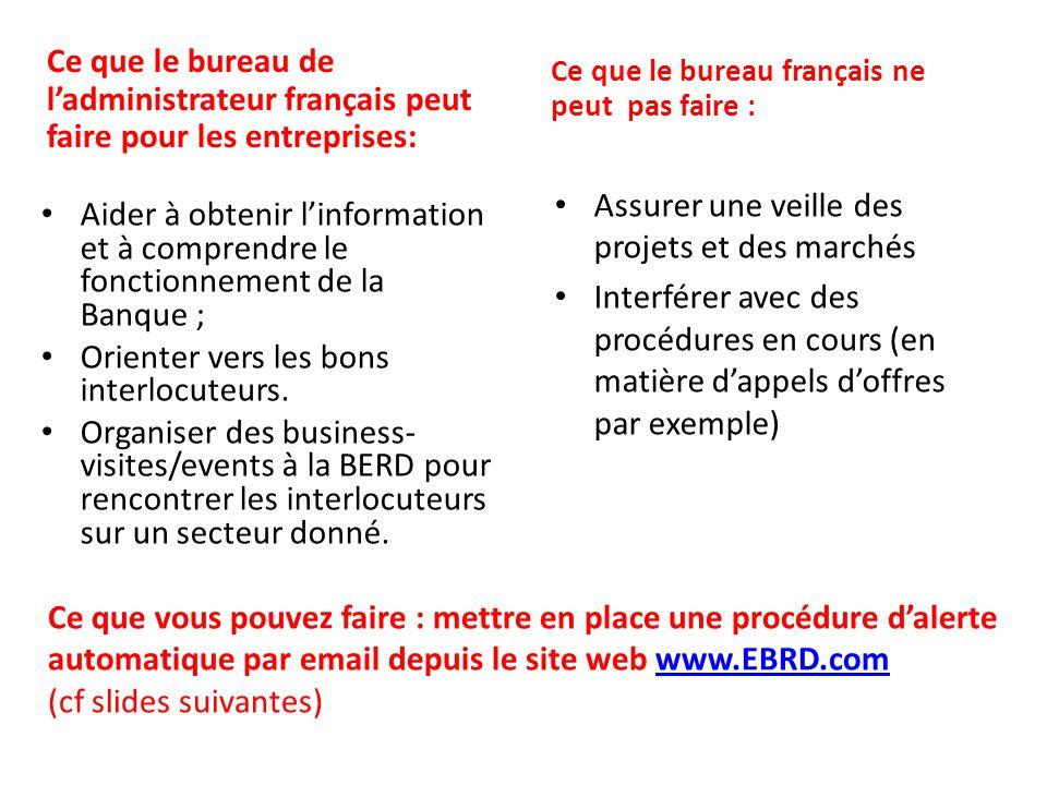 Ce que le bureau de l'administrateur français peut faire pour les entreprises: Aider à obtenir l'information et à comprendre le fonctionnement de la Banque ; Orienter vers les bons interlocuteurs.