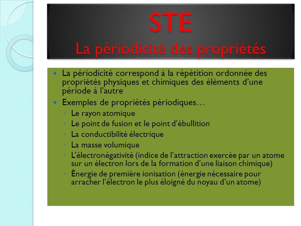 STE La périodicité des propriétés La périodicité correspond à la répétition ordonnée des propriétés physiques et chimiques des éléments d'une période