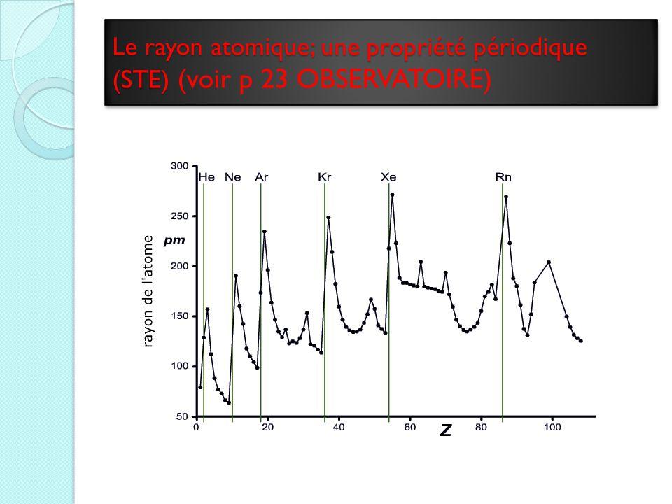 Le rayon atomique; une propriété périodique (STE) Le rayon atomique; une propriété périodique (STE) (voir p 23 OBSERVATOIRE)