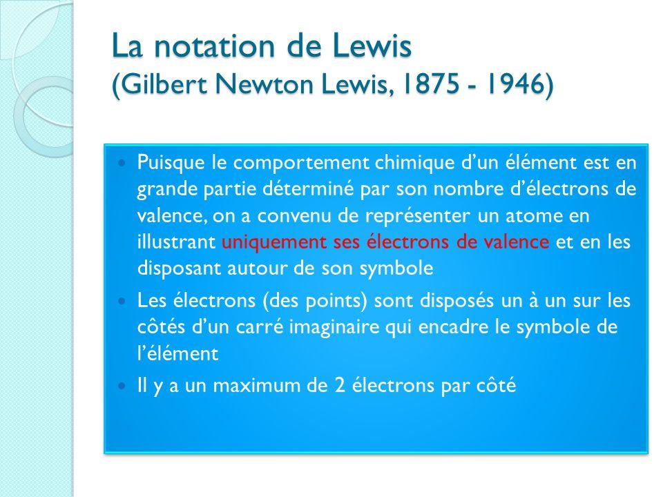 La notation de Lewis (Gilbert Newton Lewis, 1875 - 1946) Puisque le comportement chimique d'un élément est en grande partie déterminé par son nombre d'électrons de valence, on a convenu de représenter un atome en illustrant uniquement ses électrons de valence et en les disposant autour de son symbole Les électrons (des points) sont disposés un à un sur les côtés d'un carré imaginaire qui encadre le symbole de l'élément Il y a un maximum de 2 électrons par côté Puisque le comportement chimique d'un élément est en grande partie déterminé par son nombre d'électrons de valence, on a convenu de représenter un atome en illustrant uniquement ses électrons de valence et en les disposant autour de son symbole Les électrons (des points) sont disposés un à un sur les côtés d'un carré imaginaire qui encadre le symbole de l'élément Il y a un maximum de 2 électrons par côté
