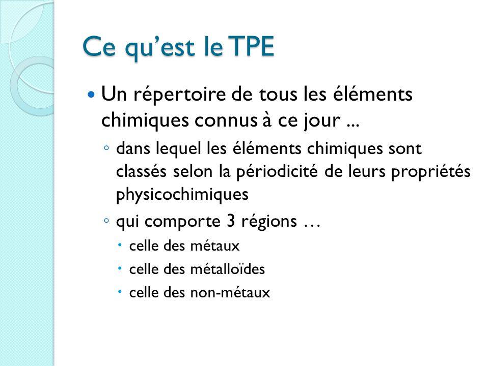 Ce qu'est le TPE Un répertoire de tous les éléments chimiques connus à ce jour... ◦ dans lequel les éléments chimiques sont classés selon la périodici