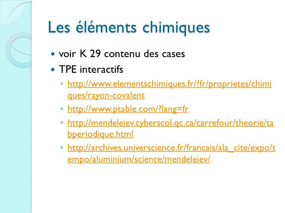 Les éléments chimiques voir K 29 contenu des cases TPE interactifs ◦ http://www.elementschimiques.fr/?fr/proprietes/chimi ques/rayon-covalent http://www.elementschimiques.fr/?fr/proprietes/chimi ques/rayon-covalent ◦ http://www.ptable.com/?lang=fr http://www.ptable.com/?lang=fr ◦ http://mendeleiev.cyberscol.qc.ca/carrefour/theorie/ta bperiodique.html http://mendeleiev.cyberscol.qc.ca/carrefour/theorie/ta bperiodique.html ◦ http://archives.universcience.fr/francais/ala_cite/expo/t empo/aluminium/science/mendeleiev/ http://archives.universcience.fr/francais/ala_cite/expo/t empo/aluminium/science/mendeleiev/