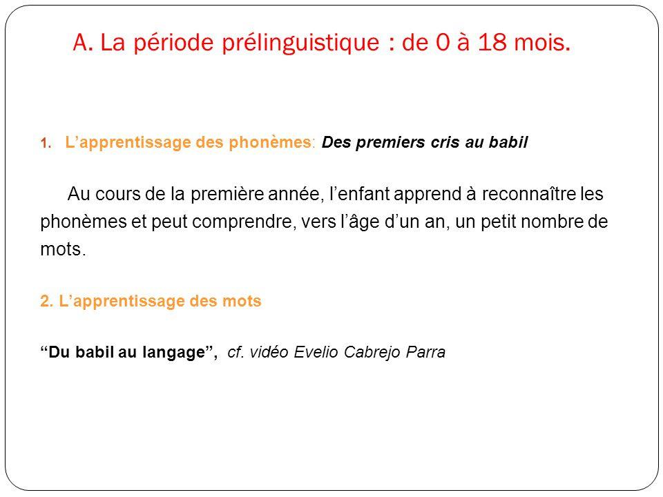 A. La période prélinguistique : de 0 à 18 mois. 1. L'apprentissage des phonèmes: Des premiers cris au babil Au cours de la première année, l'enfant ap