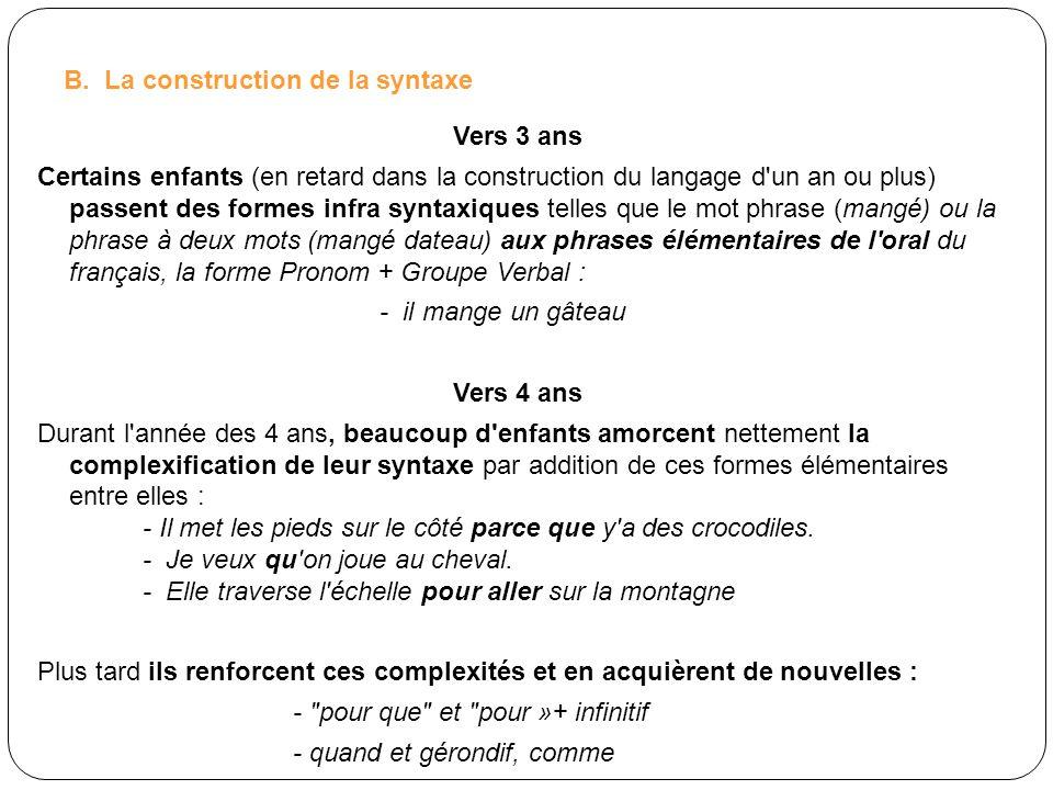 B. La construction de la syntaxe Vers 3 ans Certains enfants (en retard dans la construction du langage d'un an ou plus) passent des formes infra synt