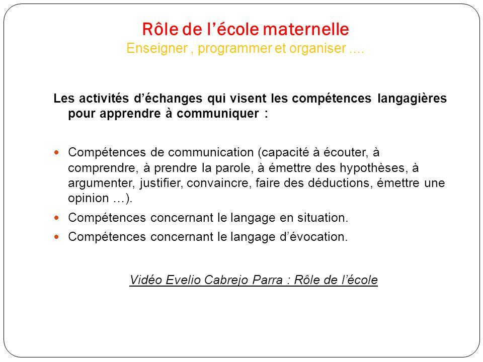 Les activités d'échanges qui visent les compétences langagières pour apprendre à communiquer : Compétences de communication (capacité à écouter, à com