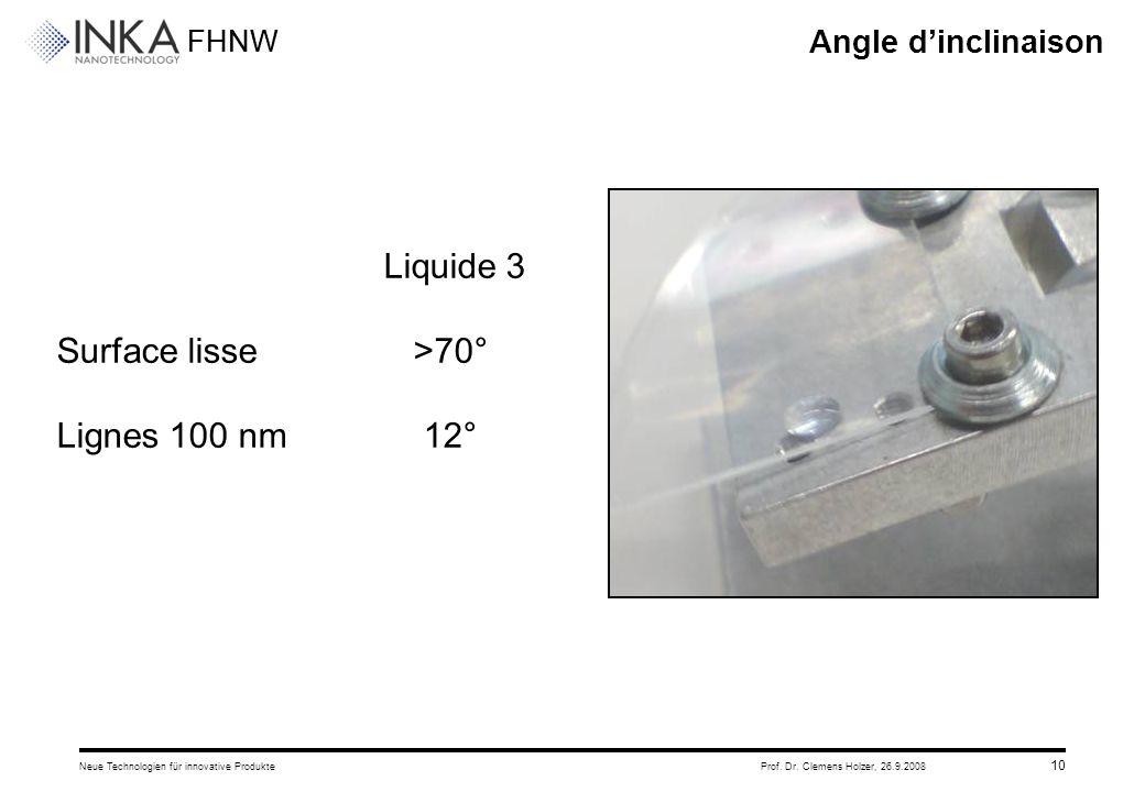 FHNW 26.9.2008Neue Technologien für innovative ProdukteProf. Dr. Clemens Holzer, 10 Angle d'inclinaison Liquide 3 Surface lisse>70° Lignes 100 nm12°