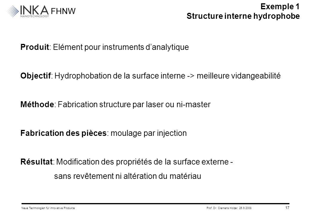 FHNW 26.9.2008Neue Technologien für innovative ProdukteProf. Dr. Clemens Holzer, 17 Produit: Elément pour instruments d'analytique Objectif: Hydrophob