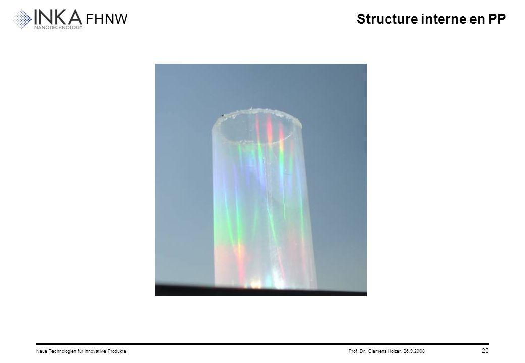 FHNW 26.9.2008Neue Technologien für innovative ProdukteProf. Dr. Clemens Holzer, 20 Structure interne en PP