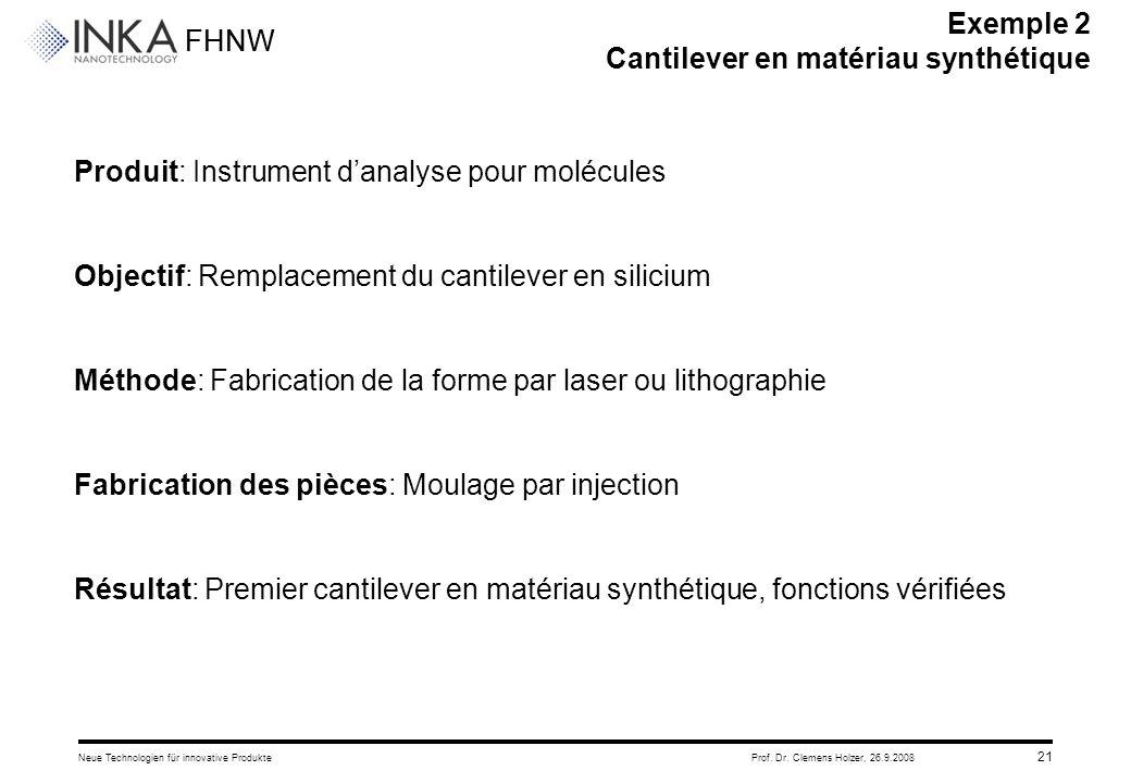 FHNW 26.9.2008Neue Technologien für innovative ProdukteProf. Dr. Clemens Holzer, 21 Produit: Instrument d'analyse pour molécules Objectif: Remplacemen