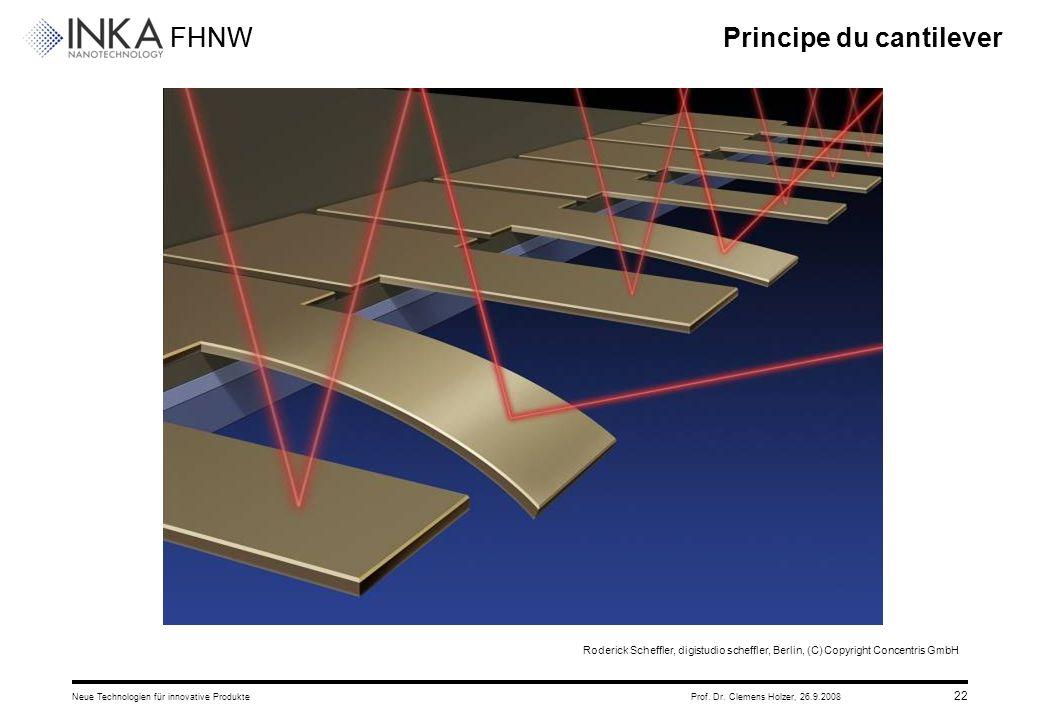 FHNW 26.9.2008Neue Technologien für innovative ProdukteProf. Dr. Clemens Holzer, 22 Principe du cantilever Roderick Scheffler, digistudio scheffler, B