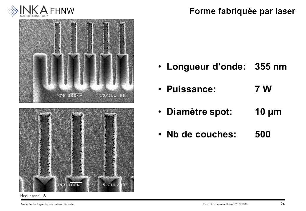 FHNW 26.9.2008Neue Technologien für innovative ProdukteProf. Dr. Clemens Holzer, 24 Forme fabriquée par laser Longueur d'onde:355 nm Puissance:7 W Dia