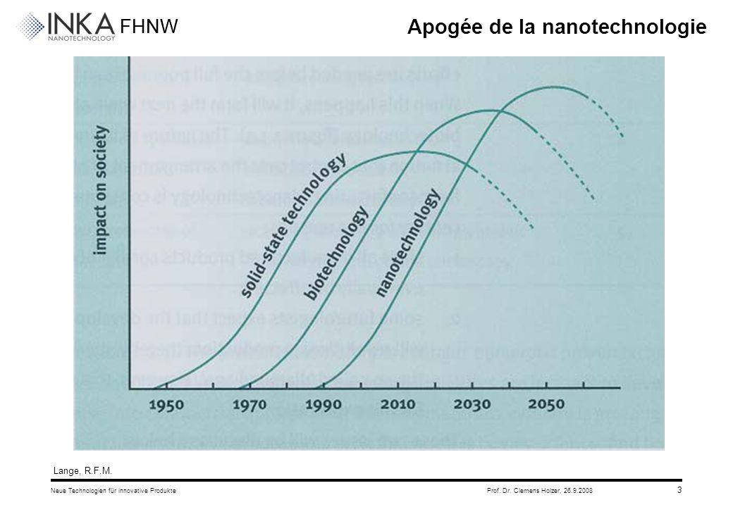 FHNW 26.9.2008Neue Technologien für innovative ProdukteProf. Dr. Clemens Holzer, 3 Apogée de la nanotechnologie Lange, R.F.M.