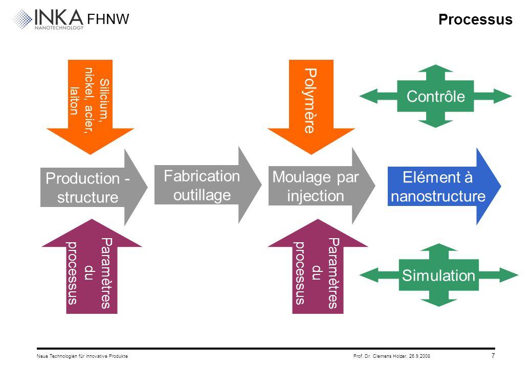 FHNW 26.9.2008Neue Technologien für innovative ProdukteProf. Dr. Clemens Holzer, 7 Processus Fabrication outillage Moulage par injection Elément à nan