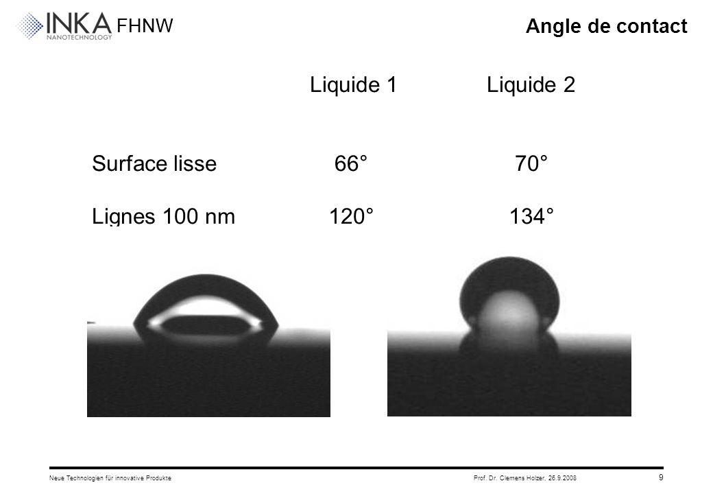 FHNW 26.9.2008Neue Technologien für innovative ProdukteProf. Dr. Clemens Holzer, 9 Angle de contact Liquide 1 Liquide 2 Surface lisse66°70° Lignes 100
