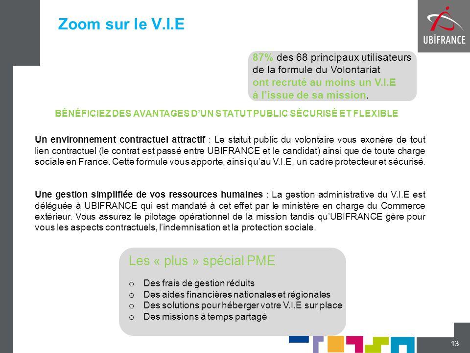Zoom sur le V.I.E 13 Un environnement contractuel attractif : Le statut public du volontaire vous exonère de tout lien contractuel (le contrat est pas