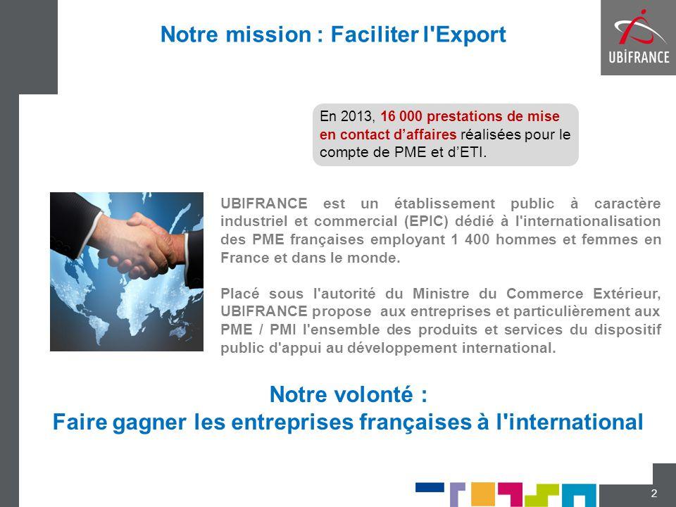 Notre mission : Faciliter l'Export 2 UBIFRANCE est un établissement public à caractère industriel et commercial (EPIC) dédié à l'internationalisation
