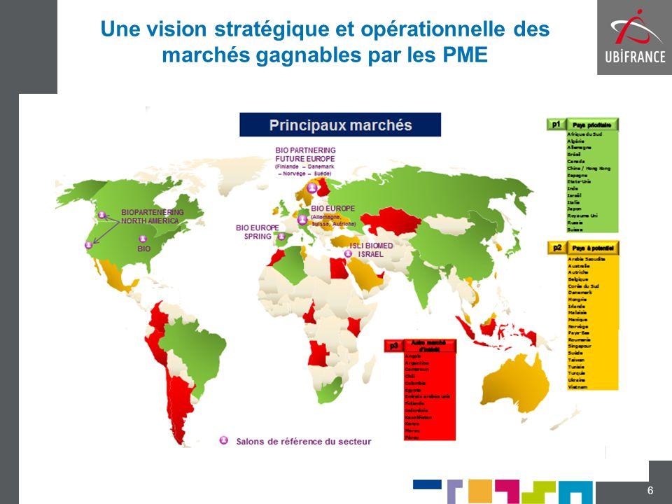 Une vision stratégique et opérationnelle des marchés gagnables par les PME 6