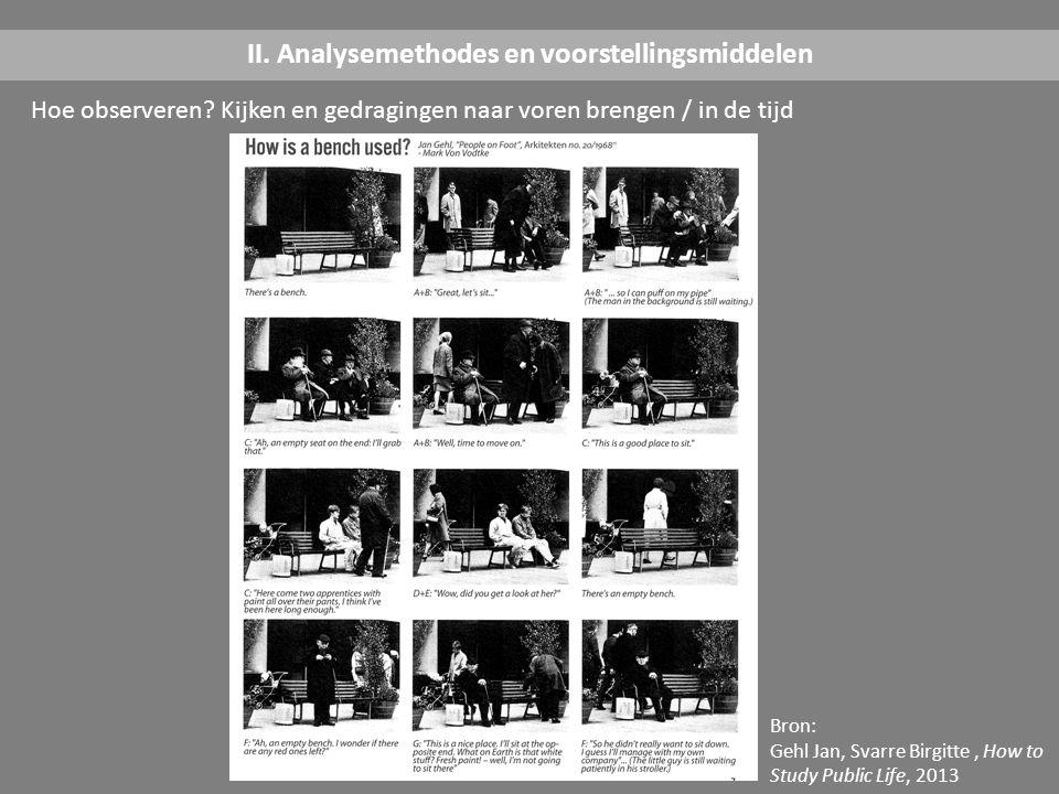 Hoe observeren? Kijken en gedragingen naar voren brengen / in de tijd II. Analysemethodes en voorstellingsmiddelen Bron: Gehl Jan, Svarre Birgitte, Ho