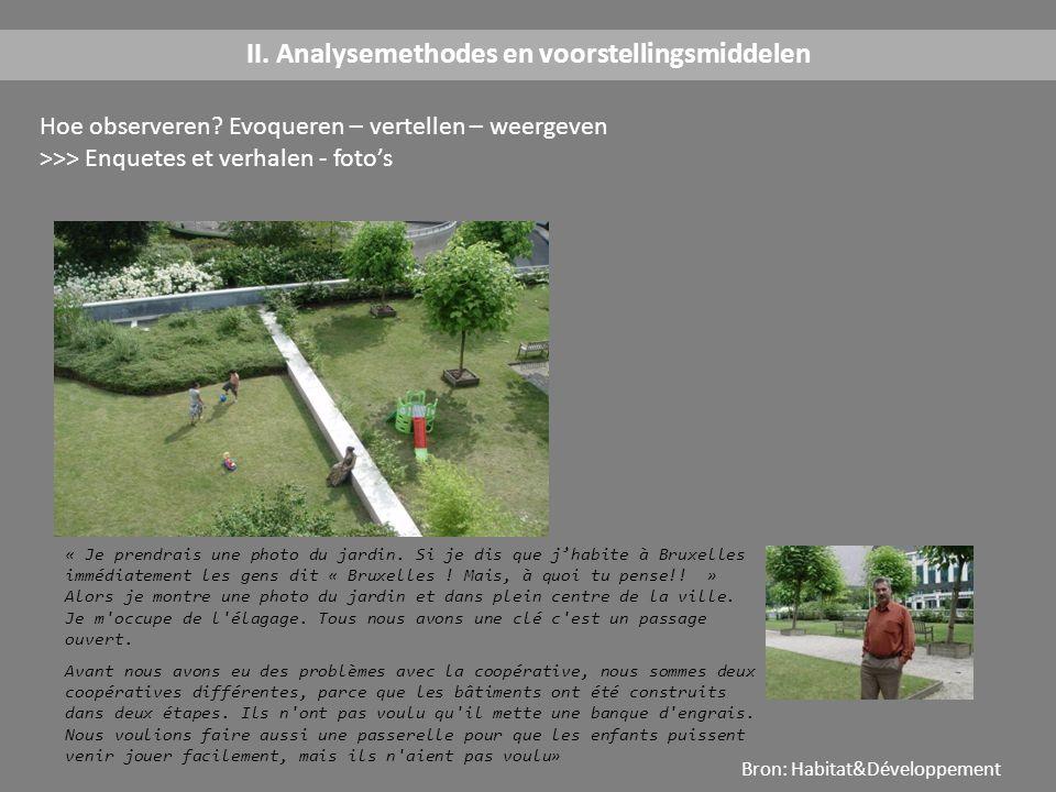 Hoe observeren? Evoqueren – vertellen – weergeven >>> Enquetes et verhalen - foto's II. Analysemethodes en voorstellingsmiddelen Bron: Habitat&Dévelop