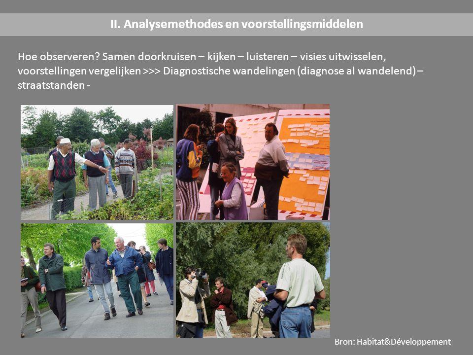Hoe observeren? Samen doorkruisen – kijken – luisteren – visies uitwisselen, voorstellingen vergelijken >>> Diagnostische wandelingen (diagnose al wan