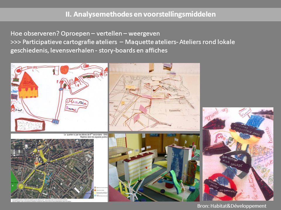 Hoe observeren? Oproepen – vertellen – weergeven >>> Participatieve cartografie ateliers – Maquette ateliers- Ateliers rond lokale geschiedenis, leven