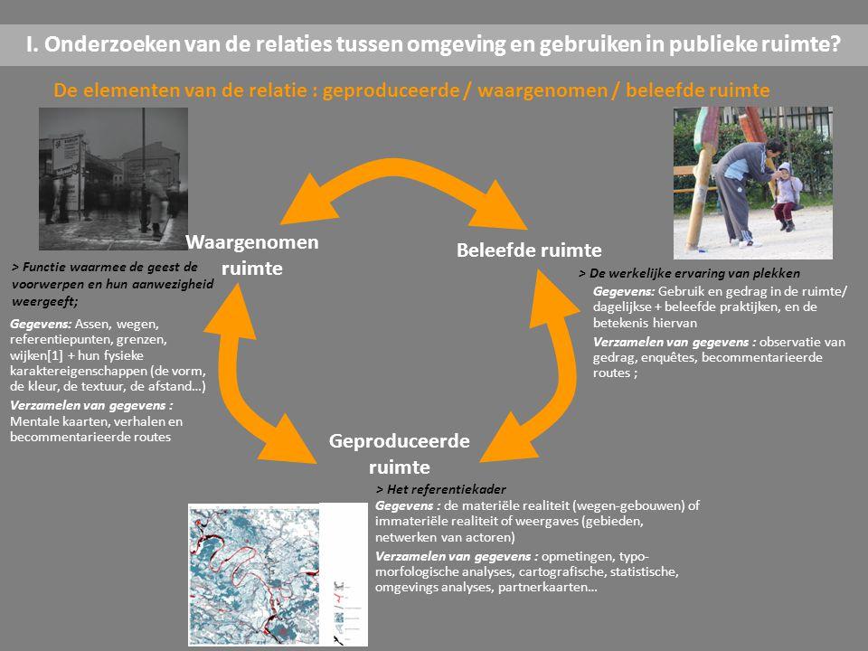 De elementen van de relatie : geproduceerde / waargenomen / beleefde ruimte I. Onderzoeken van de relaties tussen omgeving en gebruiken in publieke ru