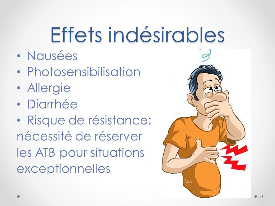 Effets indésirables Nausées Photosensibilisation Allergie Diarrhée Risque de résistance: nécessité de réserver les ATB pour situations exceptionnelles