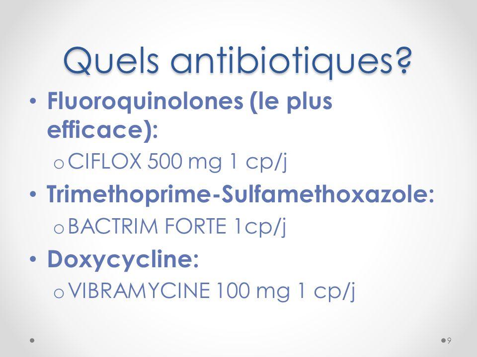 Effets indésirables Nausées Photosensibilisation Allergie Diarrhée Risque de résistance: nécessité de réserver les ATB pour situations exceptionnelles 10