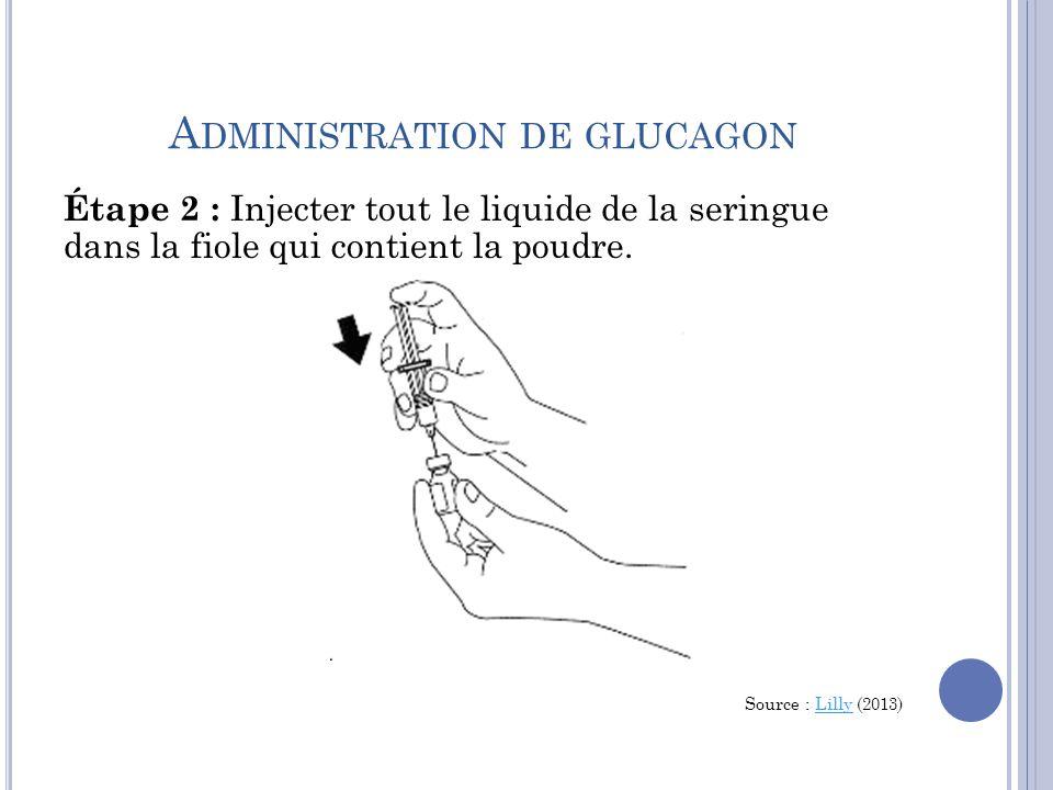 A DMINISTRATION DE GLUCAGON Étape 2 : Injecter tout le liquide de la seringue dans la fiole qui contient la poudre.