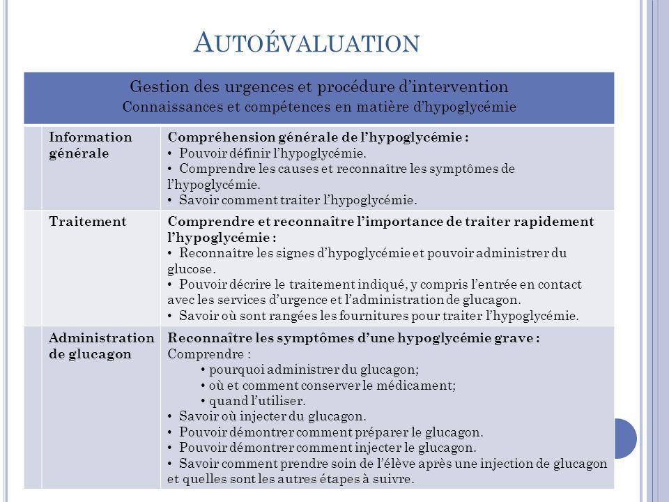 A UTOÉVALUATION Gestion des urgences et procédure d'intervention Connaissances et compétences en matière d'hypoglycémie Information générale Compréhension générale de l'hypoglycémie : Pouvoir définir l'hypoglycémie.