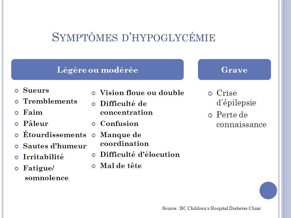 I NTERVENIR EN CAS D ' HYPOGLYCÉMIE