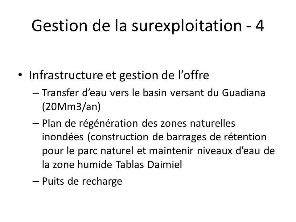 Infrastructure et gestion de l'offre – Transfer d'eau vers le basin versant du Guadiana (20Mm3/an) – Plan de régénération des zones naturelles inondée