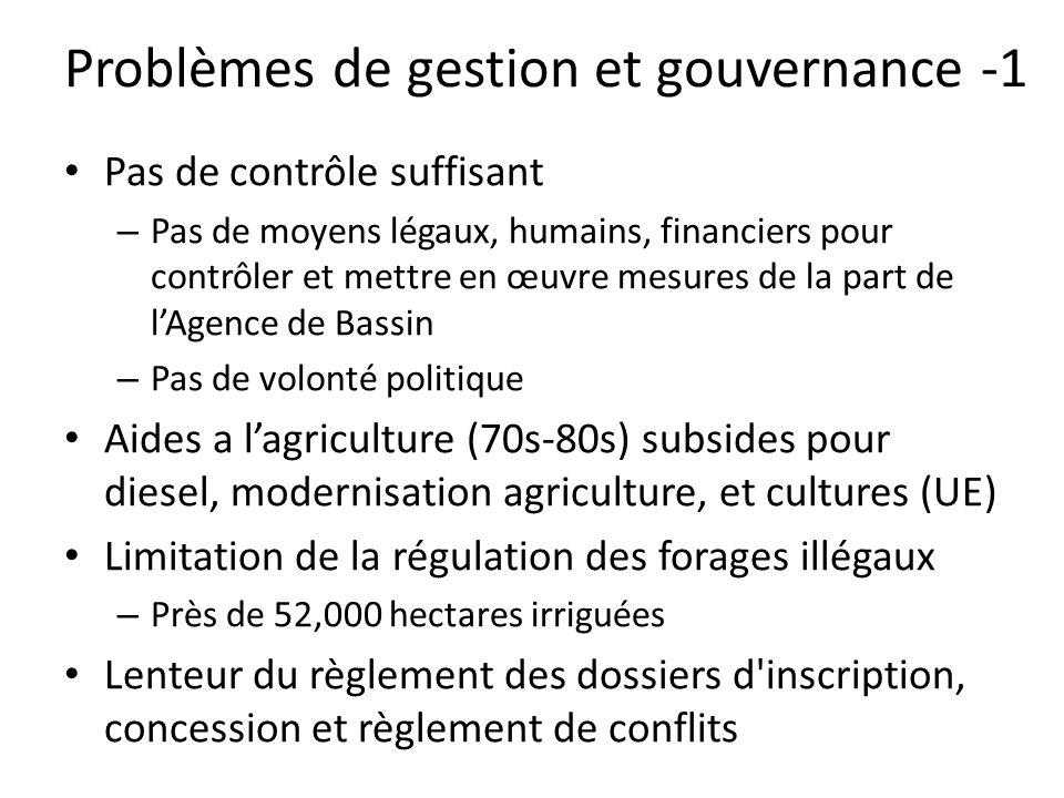 Problèmes de gestion et gouvernance -1 Pas de contrôle suffisant – Pas de moyens légaux, humains, financiers pour contrôler et mettre en œuvre mesures