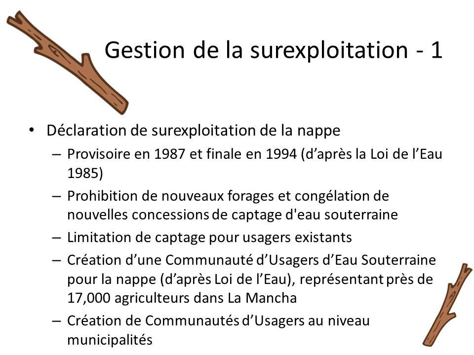 Gestion de la surexploitation - 1 Déclaration de surexploitation de la nappe – Provisoire en 1987 et finale en 1994 (d'après la Loi de l'Eau 1985) – P