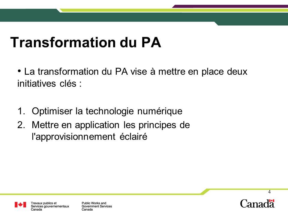Transformation du PA La transformation du PA vise à mettre en place deux initiatives clés : 1.Optimiser la technologie numérique 2.Mettre en applicati