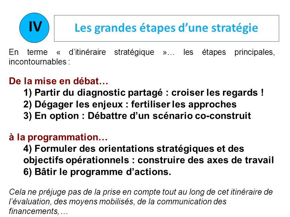 En terme « d'itinéraire stratégique »… les étapes principales, incontournables : De la mise en débat… 1) Partir du diagnostic partagé : croiser les re