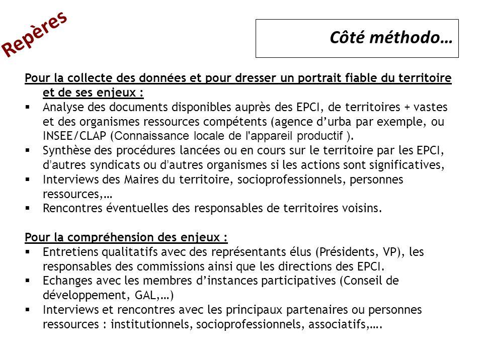 Repères Côté méthodo… Pour la collecte des données et pour dresser un portrait fiable du territoire et de ses enjeux :  Analyse des documents disponi
