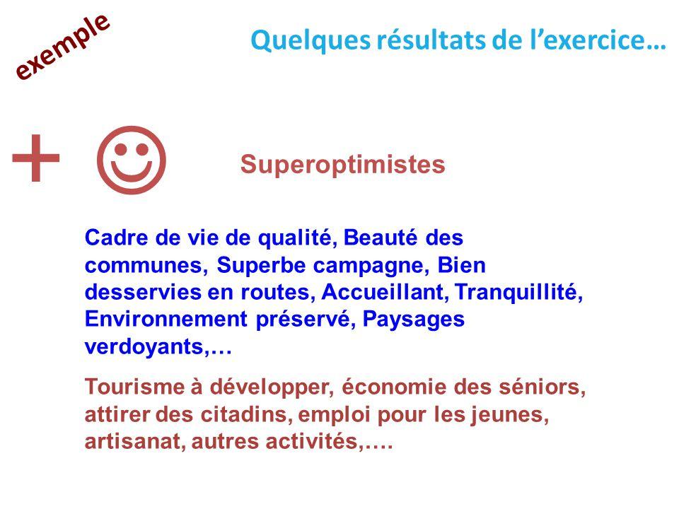 + Superoptimistes Cadre de vie de qualité, Beauté des communes, Superbe campagne, Bien desservies en routes, Accueillant, Tranquillité, Environnement