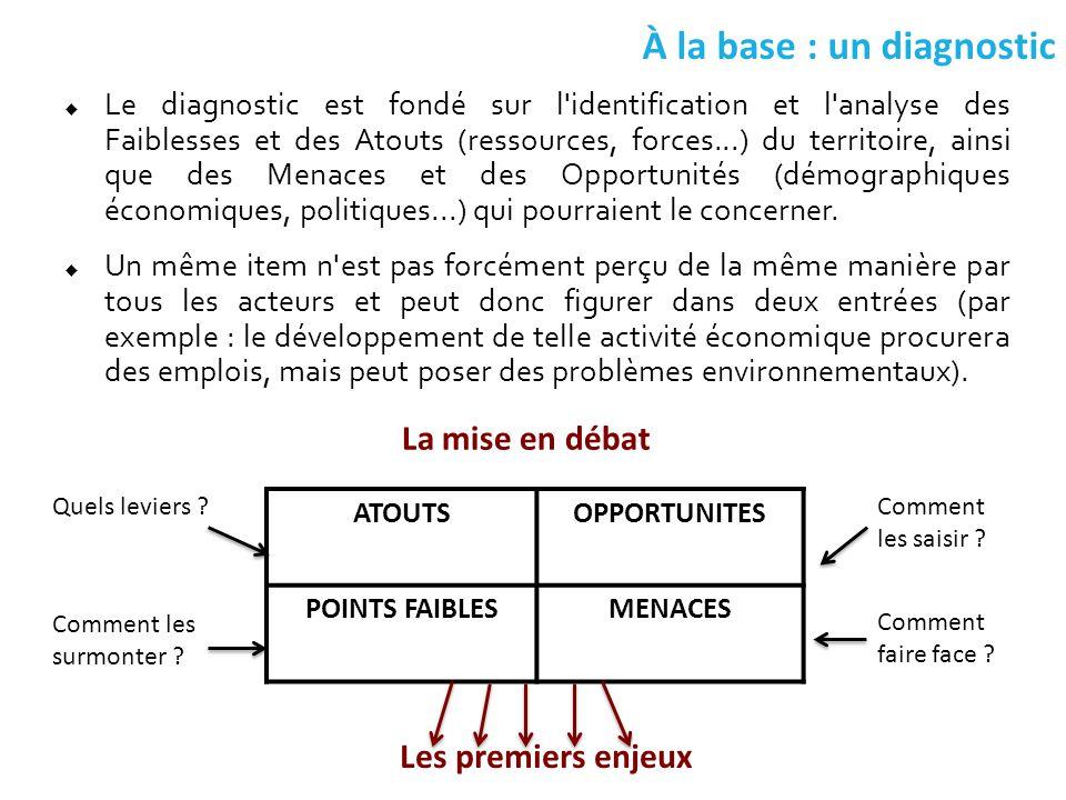 À la base : un diagnostic  Le diagnostic est fondé sur l'identification et l'analyse des Faiblesses et des Atouts (ressources, forces...) du territoi