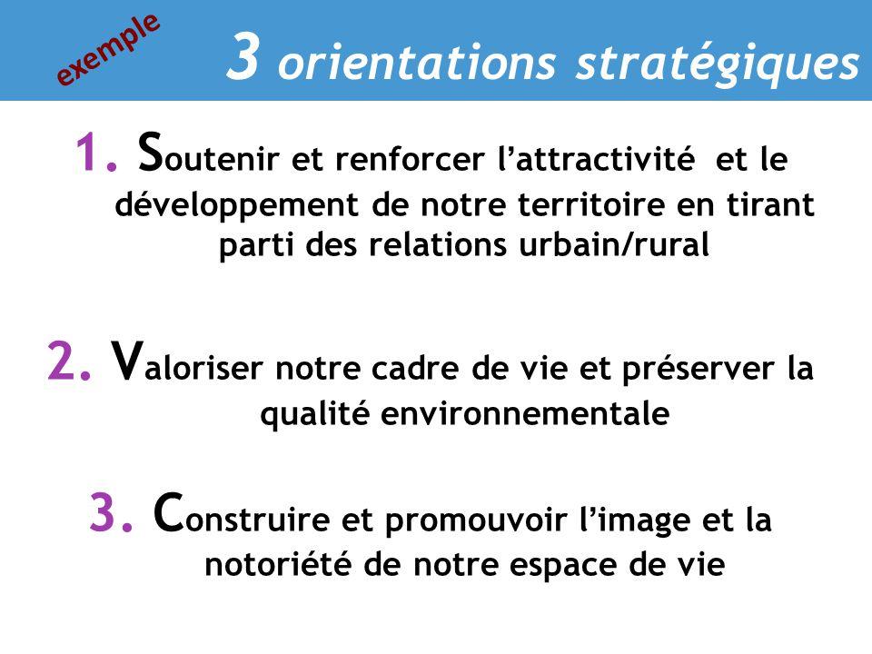 3 orientations stratégiques 1. S outenir et renforcer l'attractivité et le développement de notre territoire en tirant parti des relations urbain/rura