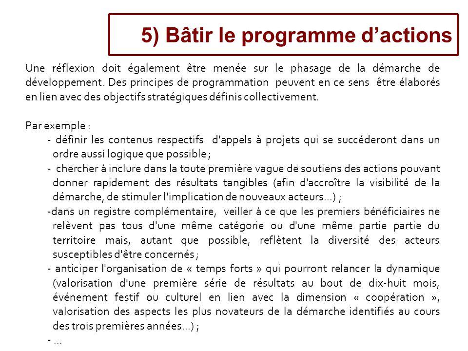 5) Bâtir le programme d'actions Une réflexion doit également être menée sur le phasage de la démarche de développement. Des principes de programmation