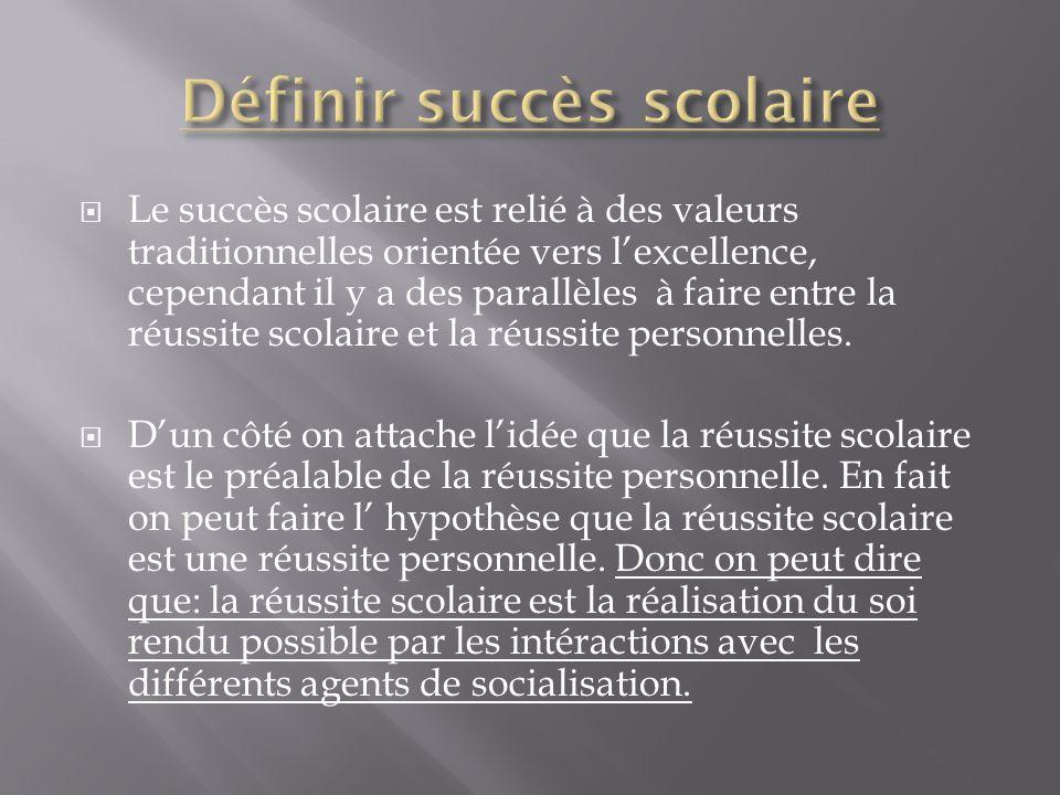 1)Le processus métacognitif et cognitif; Possèder des bonnes connaissances générales, avoir une bonne capacité d'organisation 2)Caractéristiques Personnelles Potentiel, avoir une bonne estime de soi, confiance en soi, bonne santé mentale et physique.