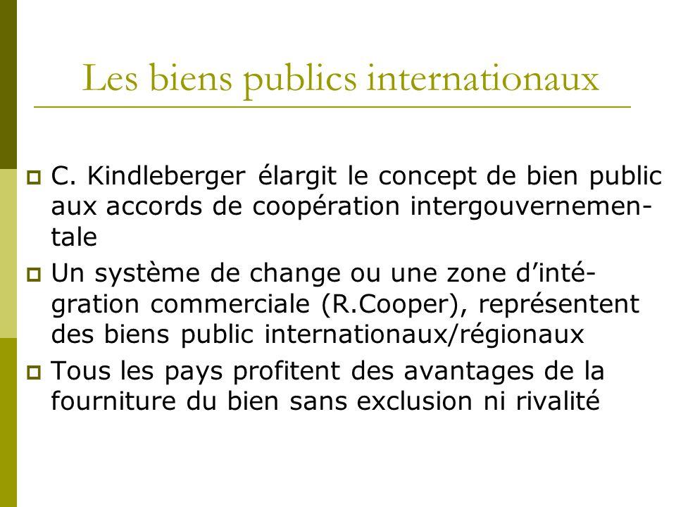 Les biens publics internationaux  C.