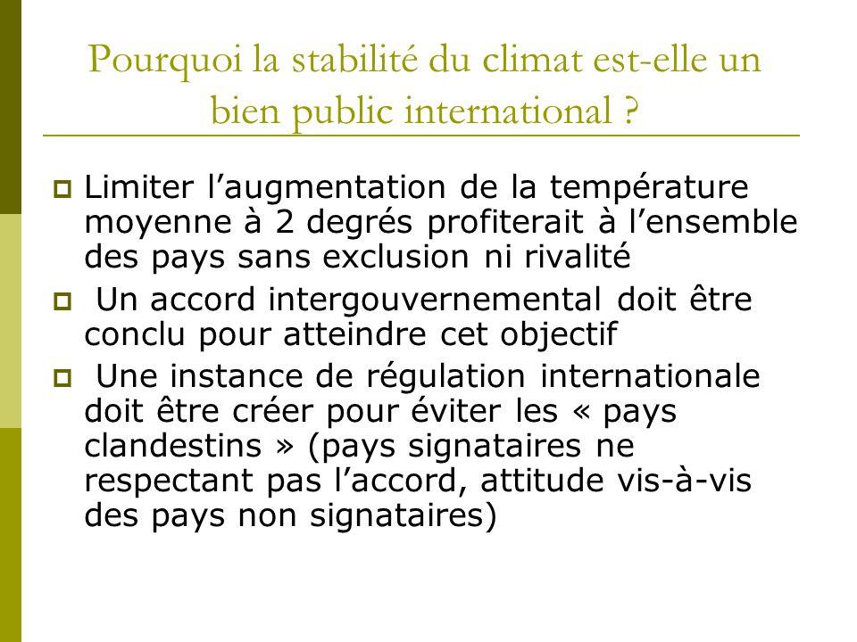 Pourquoi la stabilité du climat est-elle un bien public international .