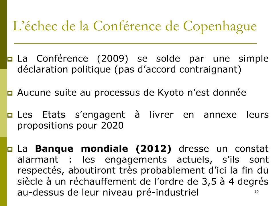 19 L'échec de la Conférence de Copenhague  La Conférence (2009) se solde par une simple déclaration politique (pas d'accord contraignant)  Aucune suite au processus de Kyoto n'est donnée  Les Etats s'engagent à livrer en annexe leurs propositions pour 2020  La Banque mondiale (2012) dresse un constat alarmant : les engagements actuels, s'ils sont respectés, aboutiront très probablement d'ici la fin du siècle à un réchauffement de l'ordre de 3,5 à 4 degrés au-dessus de leur niveau pré-industriel